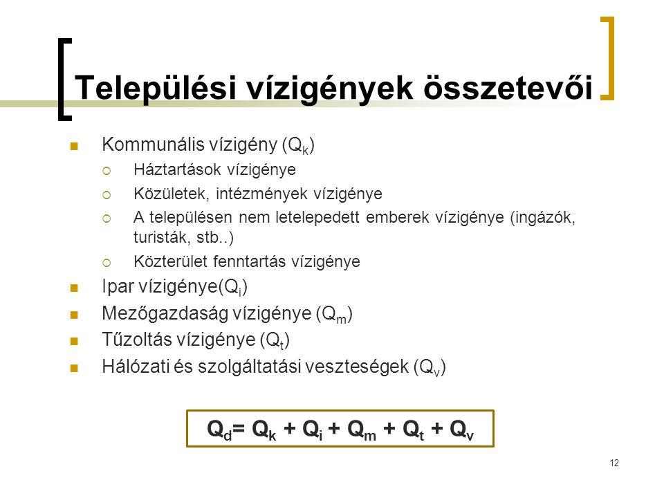Települési vízigények összetevői  Kommunális vízigény (Q k )  Háztartások vízigénye  Közületek, intézmények vízigénye  A településen nem letelepedett emberek vízigénye (ingázók, turisták, stb..)  Közterület fenntartás vízigénye  Ipar vízigénye(Q i )  Mezőgazdaság vízigénye (Q m )  Tűzoltás vízigénye (Q t )  Hálózati és szolgáltatási veszteségek (Q v ) Q d = Q k + Q i + Q m + Q t + Q v 12