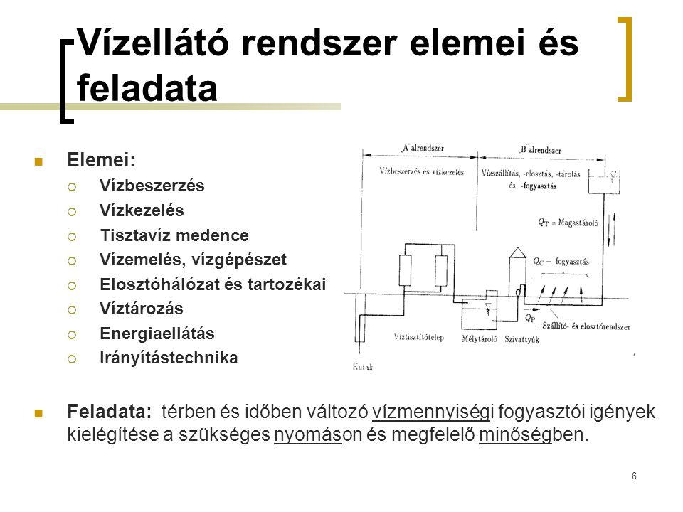 Vízellátó rendszer elemei és feladata  Elemei:  Vízbeszerzés  Vízkezelés  Tisztavíz medence  Vízemelés, vízgépészet  Elosztóhálózat és tartozéka