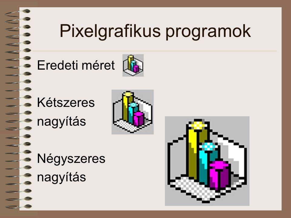 Pixelgrafikus programok Eredeti méret Kétszeres nagyítás Négyszeres nagyítás