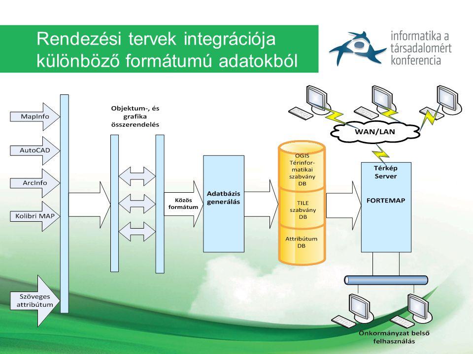 Rendezési tervek integrációja különböző formátumú adatokból