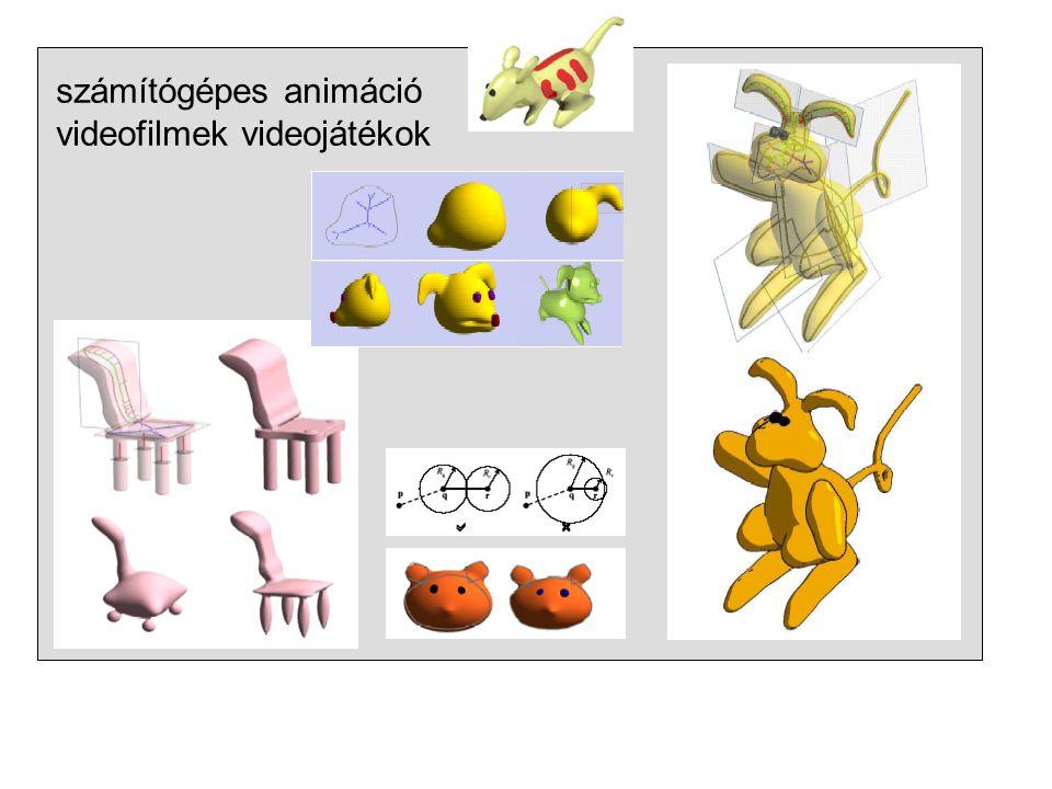számítógépes animáció videofilmek videojátékok