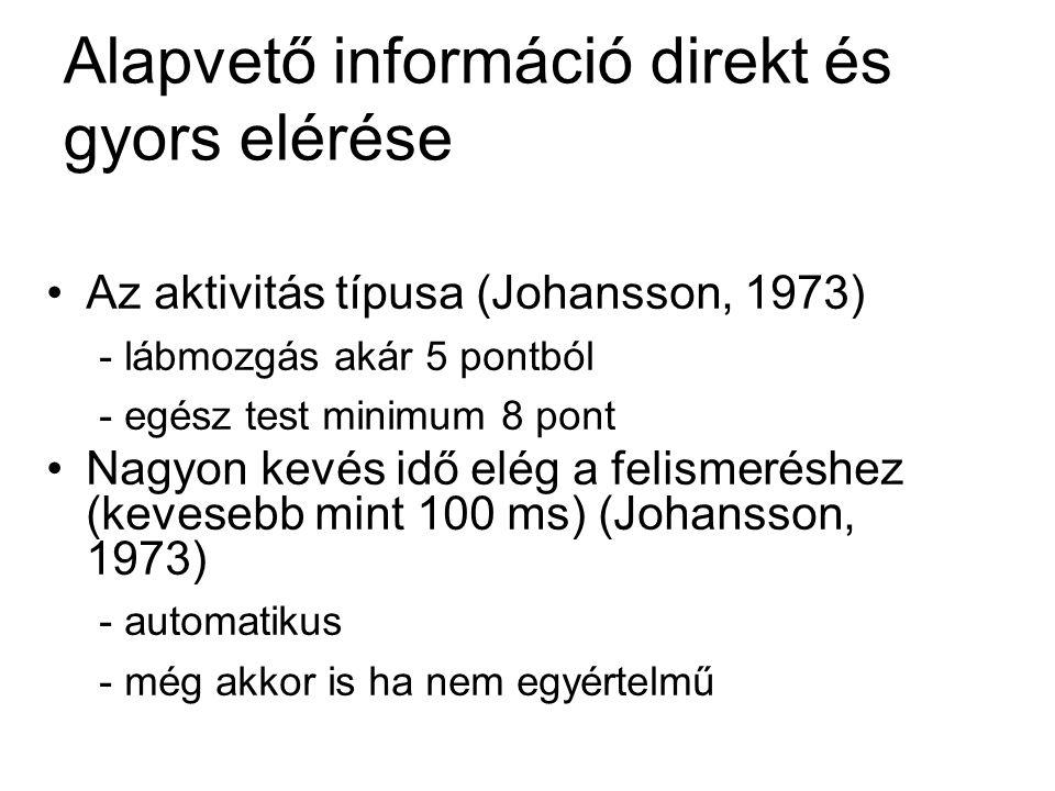 Alapvető információ direkt és gyors elérése •Az aktivitás típusa (Johansson, 1973) - lábmozgás akár 5 pontból - egész test minimum 8 pont •Nagyon kevés idő elég a felismeréshez (kevesebb mint 100 ms) (Johansson, 1973) - automatikus - még akkor is ha nem egyértelmű