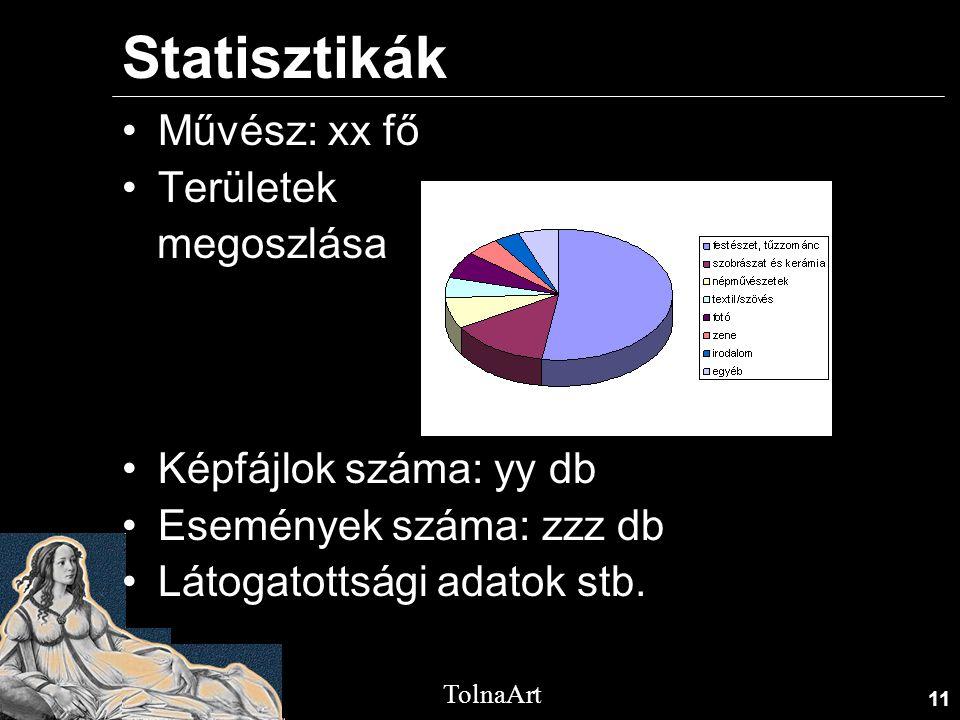 11 TolnaArt Statisztikák •Művész: xx fő •Területek megoszlása •Képfájlok száma: yy db •Események száma: zzz db •Látogatottsági adatok stb.