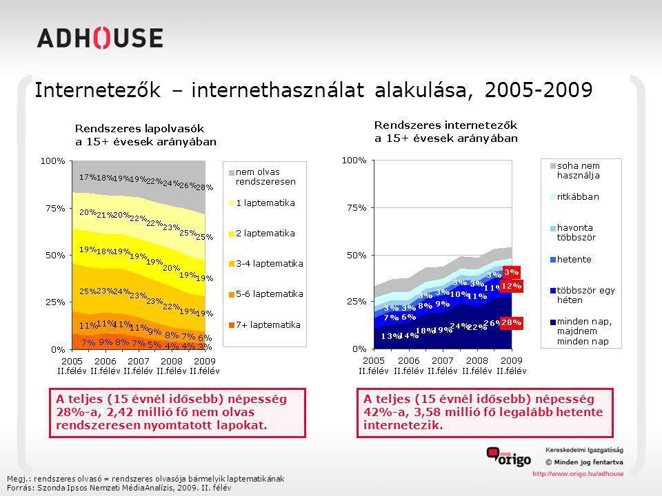 Internetezők – internethasználat alakulása, 2005-2009 Megj.: rendszeres olvasó = rendszeres olvasója bármelyik laptematikának Forrás: Szonda Ipsos Nemzeti MédiaAnalízis, 2009.