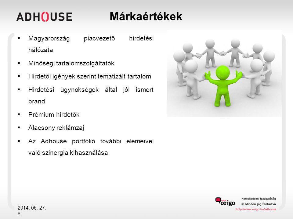 Márkaértékek  Magyarország piacvezető hirdetési hálózata  Minőségi tartalomszolgáltatók  Hirdetői igények szerint tematizált tartalom  Hirdetési ügynökségek által jól ismert brand  Prémium hirdetők  Alacsony reklámzaj  Az Adhouse portfólió további elemeivel való szinergia kihasználása 2014.