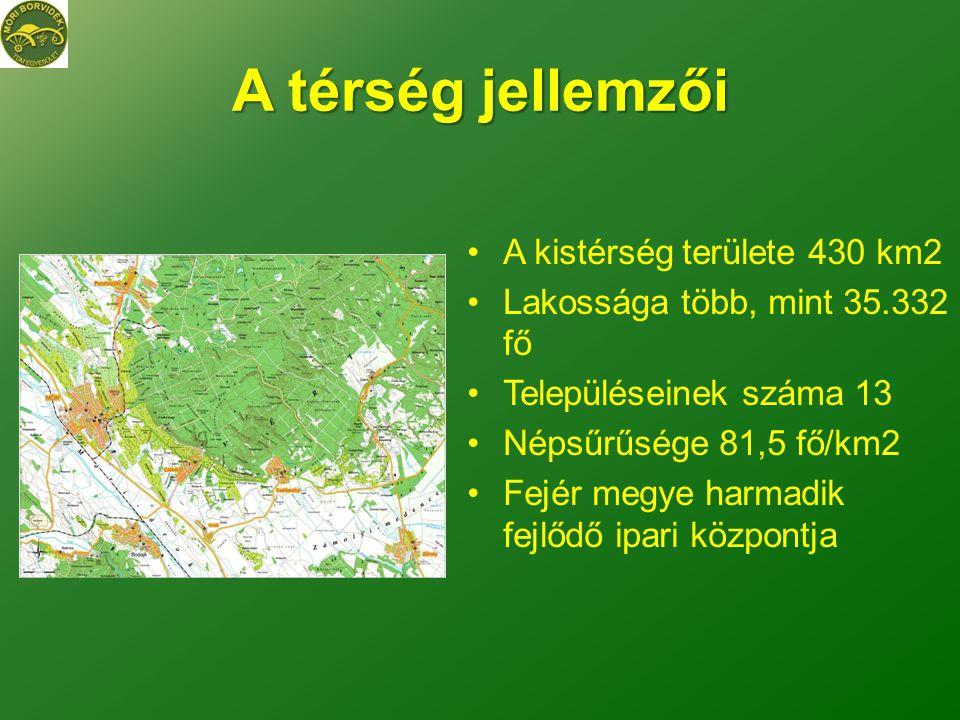 Természeti kincsek •A Bakony és a Vértes- Velencei hegyvidék része •Természeti felszíne, élővilága változatos •A kistérség erdőkben gazdag, melyek természetvédelem alatt állnak.
