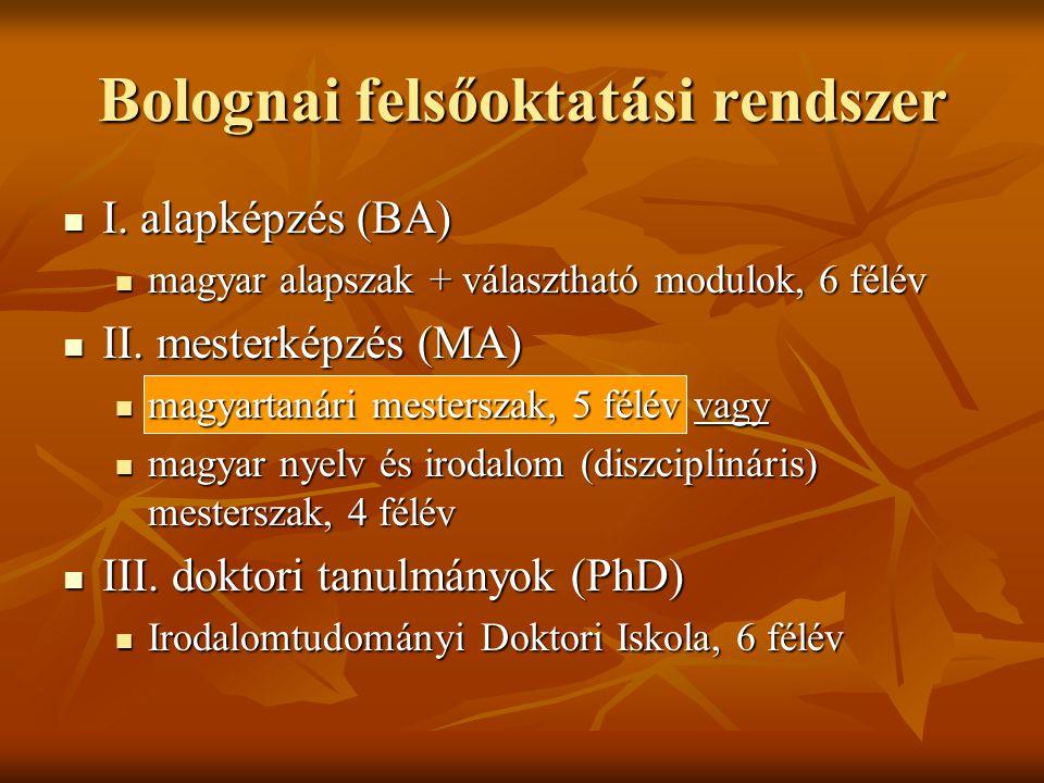 Bolognai felsőoktatási rendszer  I. alapképzés (BA)  magyar alapszak + választható modulok, 6 félév  II. mesterképzés (MA)  magyartanári mestersza
