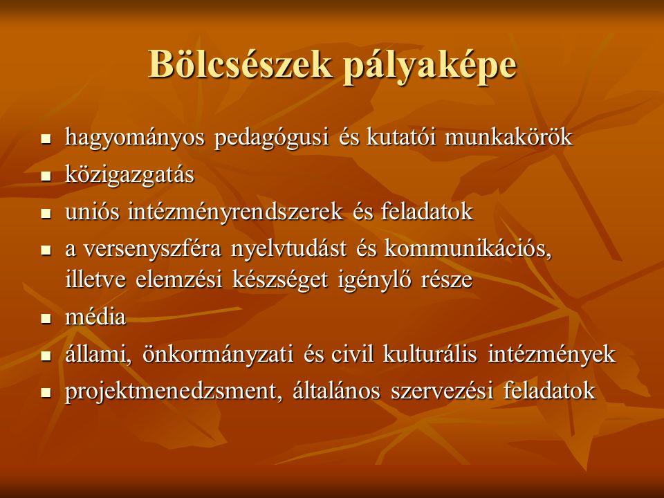 Bölcsészek pályaképe  hagyományos pedagógusi és kutatói munkakörök  közigazgatás  uniós intézményrendszerek és feladatok  a versenyszféra nyelvtud