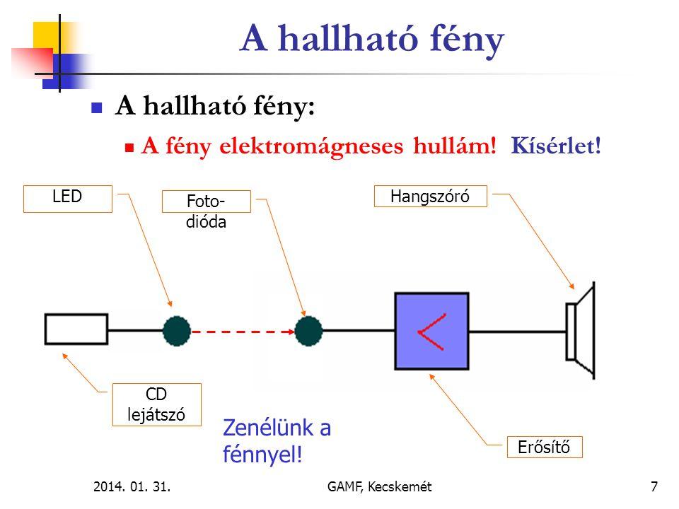 2014.01. 31.GAMF, Kecskemét8 Kísérlet.  A hallható fény:  A fény elektromágneses hullám.