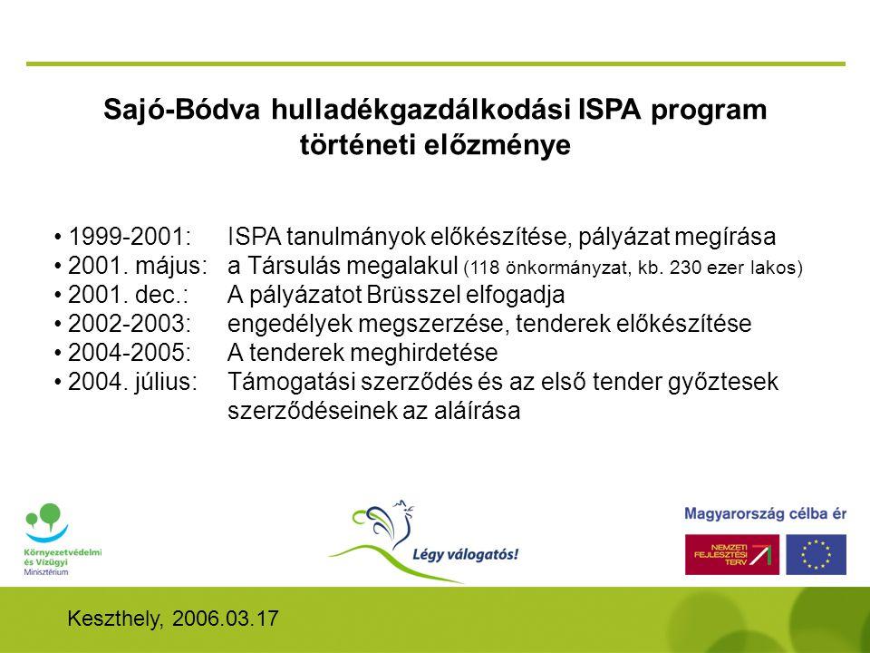 Keszthely, 2006.03.17 Sajó-Bódva hulladékgazdálkodási ISPA program történeti előzménye • 1999-2001:ISPA tanulmányok előkészítése, pályázat megírása • 2001.