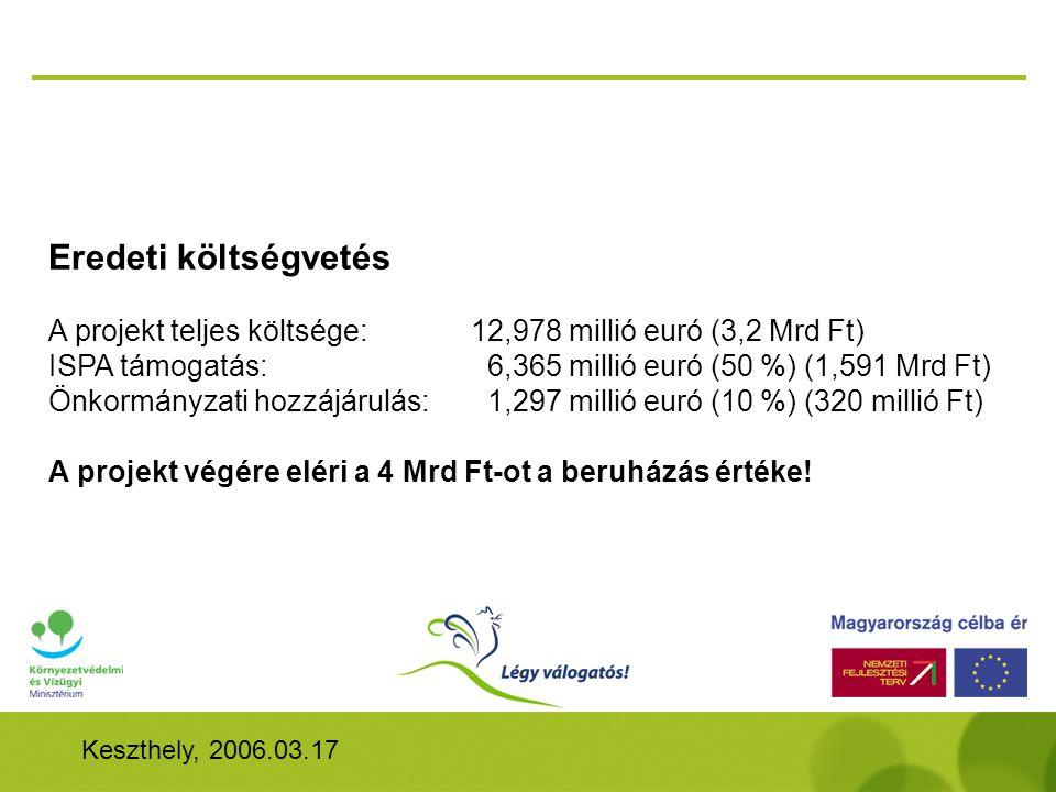 Eredeti költségvetés A projekt teljes költsége: 12,978 millió euró (3,2 Mrd Ft) ISPA támogatás: 6,365 millió euró (50 %) (1,591 Mrd Ft) Önkormányzati hozzájárulás: 1,297 millió euró (10 %) (320 millió Ft) A projekt végére eléri a 4 Mrd Ft-ot a beruházás értéke!