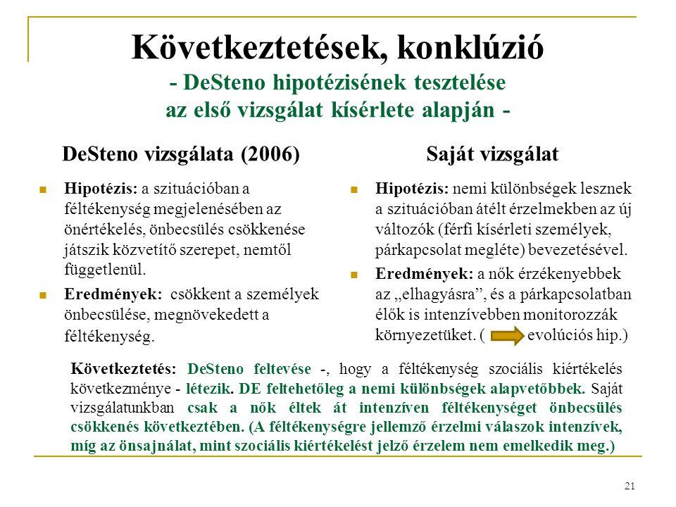 21 Következtetések, konklúzió - DeSteno hipotézisének tesztelése az első vizsgálat kísérlete alapján - DeSteno vizsgálata (2006)  Hipotézis: a szituá