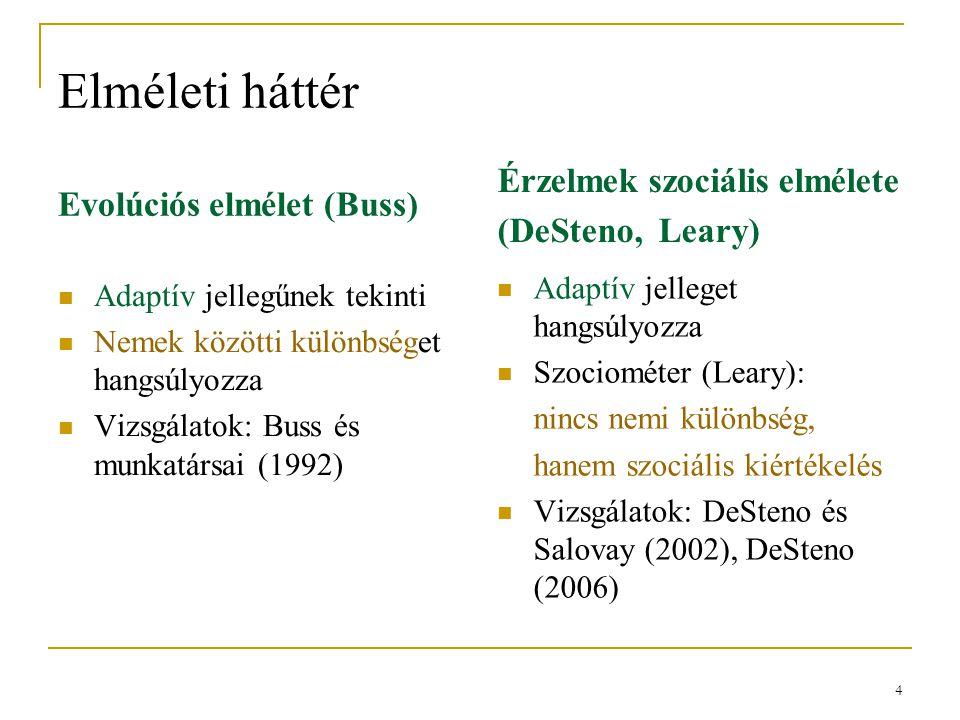 4 Elméleti háttér Evolúciós elmélet (Buss)  Adaptív jellegűnek tekinti  Nemek közötti különbséget hangsúlyozza  Vizsgálatok: Buss és munkatársai (1992) Érzelmek szociális elmélete (DeSteno, Leary)  Adaptív jelleget hangsúlyozza  Szociométer (Leary): nincs nemi különbség, hanem szociális kiértékelés  Vizsgálatok: DeSteno és Salovay (2002), DeSteno (2006)