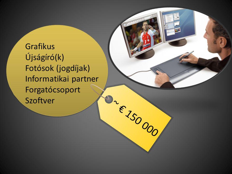 Grafikus Újságíró(k) Fotósok (jogdíjak) Informatikai partner Forgatócsoport Szoftver ~ € 150 000