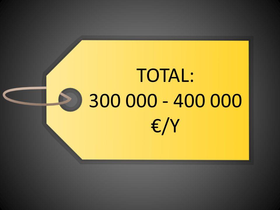 TOTAL: 300 000 - 400 000 €/Y