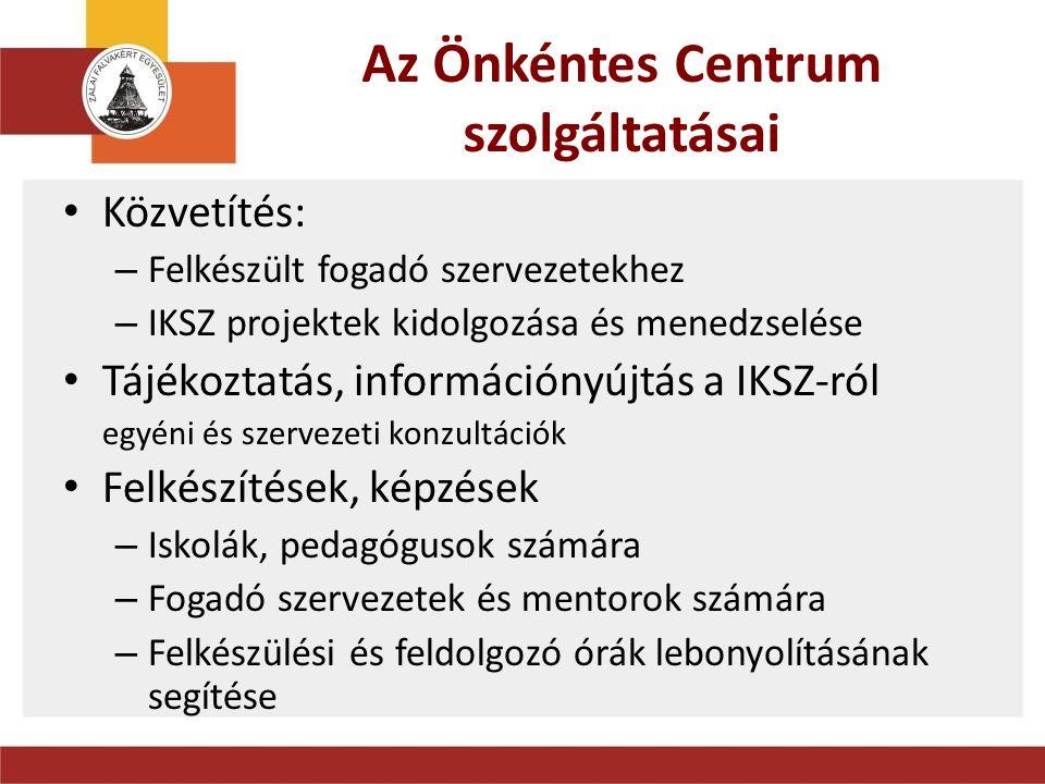 A ZFE, mint fogadó szervezet Önkéntesek segítségét várjuk: • Külső kommunikációnk hatékony fejlesztésében, marketing stratégiánk kialakításában (facebook oldal fejlesztése, honlap fejlesztése, cikkek írása, fényképes, videós összeállítások készítése…stb.) • Szakmai könyvtár kialakításában • Adatbázisok kezelésében, frissítésében • … amiben TE tudsz valamit hozzáadni céljaink eléréséhez.