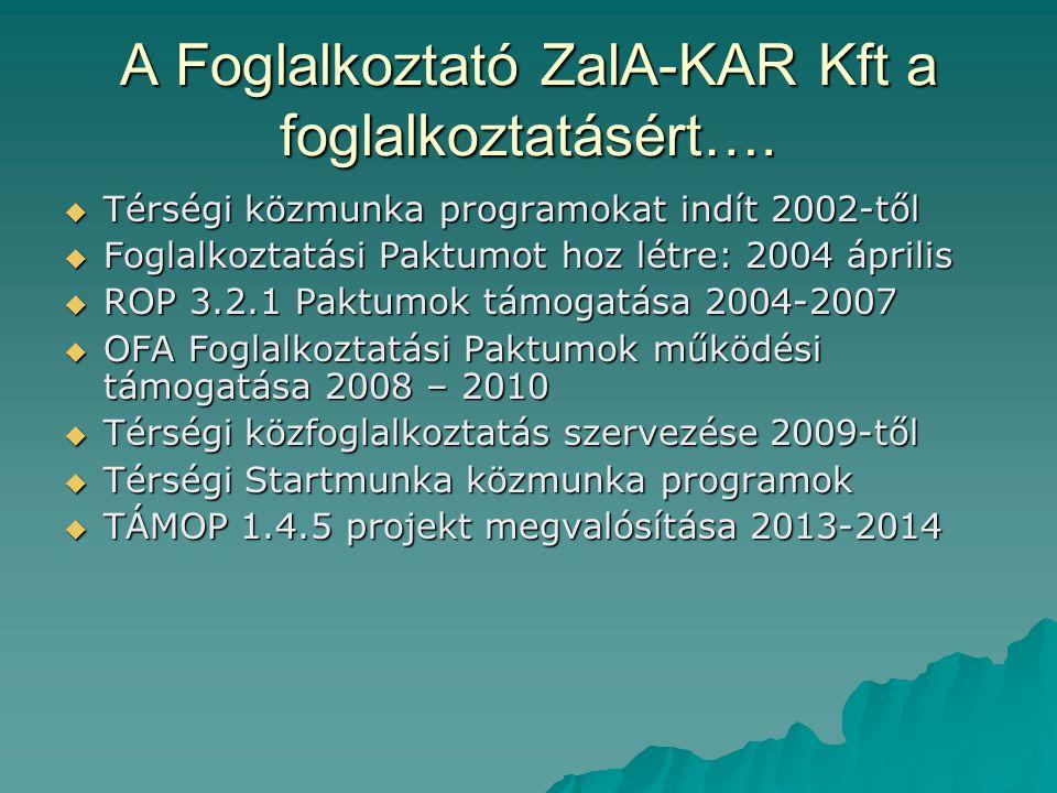 A Foglalkoztató ZalA-KAR Kft a foglalkoztatásért….  Térségi közmunka programokat indít 2002-től  Foglalkoztatási Paktumot hoz létre: 2004 április 
