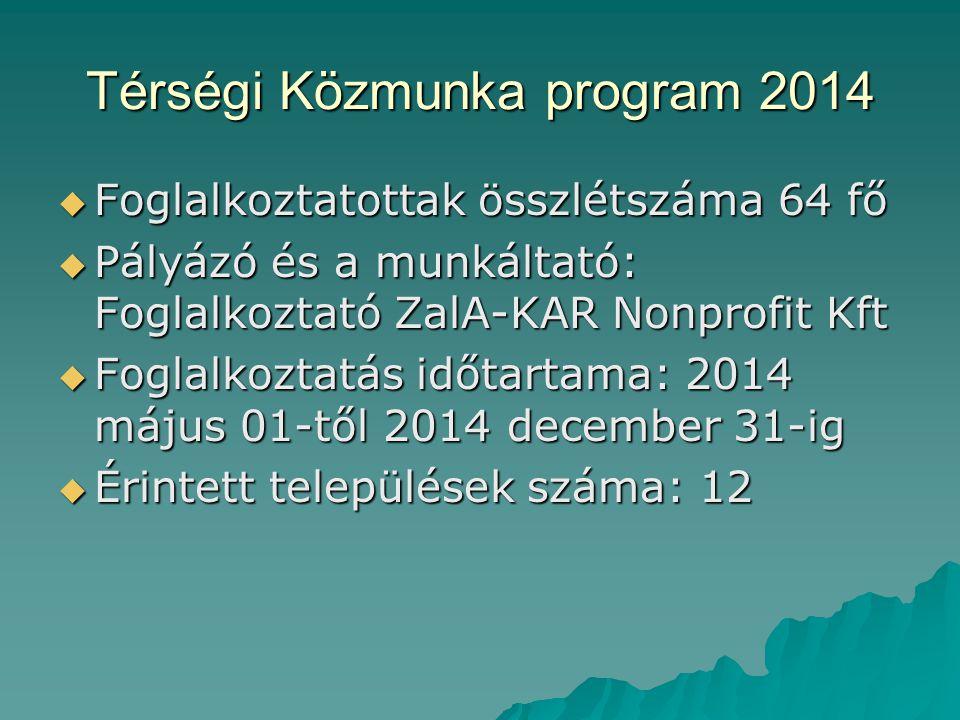 Térségi Közmunka program 2014  Foglalkoztatottak összlétszáma 64 fő  Pályázó és a munkáltató: Foglalkoztató ZalA-KAR Nonprofit Kft  Foglalkoztatás