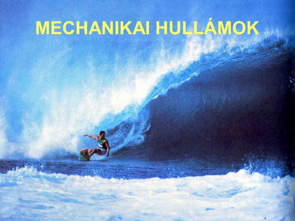 Hullámok2 Bevezető film a hullámokról
