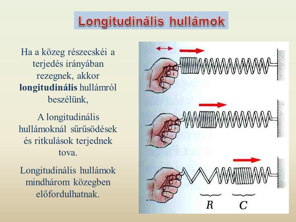 Ha a közeg részecskéi a terjedés irányában rezegnek, akkor longitudinális hullámról beszélünk, A longitudinális hullámoknál sűrűsödések és ritkulások