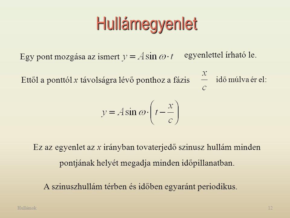 Hullámok12 Hullámegyenlet Egy pont mozgása az ismert egyenlettel írható le. Ettől a ponttól x távolságra lévő ponthoz a fázis Ez az egyenlet az x irán