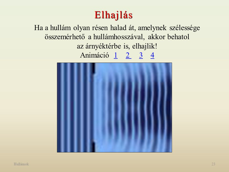 Hullámok23 Ha a hullám olyan résen halad át, amelynek szélessége összemérhető a hullámhosszával, akkor behatol az árnyéktérbe is, elhajlik! Animáció 1