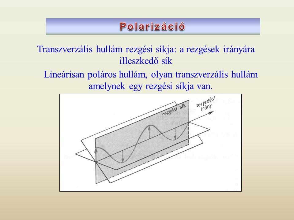 Transzverzális hullám rezgési síkja: a rezgések irányára illeszkedő sík Lineárisan poláros hullám, olyan transzverzális hullám amelynek egy rezgési sí