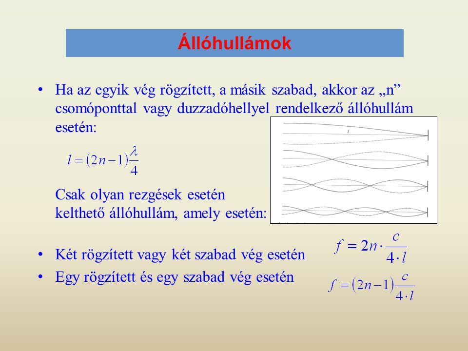 """Állóhullámok • Ha az egyik vég rögzített, a másik szabad, akkor az """"n"""" csomóponttal vagy duzzadóhellyel rendelkező állóhullám esetén: Csak olyan rezgé"""