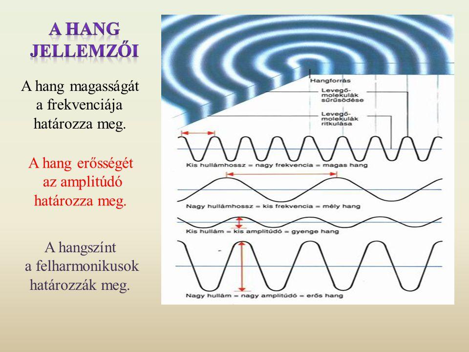 A hang magasságát a frekvenciája határozza meg. A hang erősségét az amplitúdó határozza meg. A hangszínt a felharmonikusok határozzák meg.