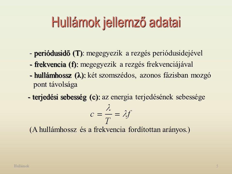 Hullámok5 Hullámok jellemző adatai periódusidő (T) - periódusidő (T): megegyezik a rezgés periódusidejével - frekvencia (f): - frekvencia (f): megegye