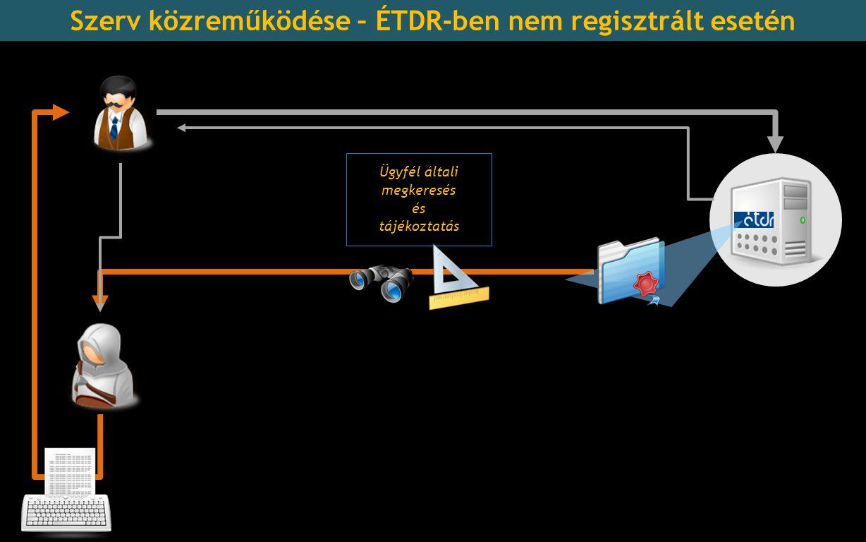 Ügyfél általi megkeresés és tájékoztatás Szerv közreműködése – ÉTDR-ben nem regisztrált esetén