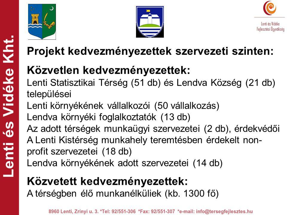 Projekt kedvezményezettek szervezeti szinten: Közvetlen kedvezményezettek: Lenti Statisztikai Térség (51 db) és Lendva Község (21 db) települései Lenti környékének vállalkozói (50 vállalkozás) Lendva környéki foglalkoztatók (13 db) Az adott térségek munkaügyi szervezetei (2 db), érdekvédői A Lenti Kistérség munkahely teremtésben érdekelt non- profit szervezetei (18 db) Lendva környékének adott szervezetei (14 db) Közvetett kedvezményezettek: A térségben élő munkanélküliek (kb.
