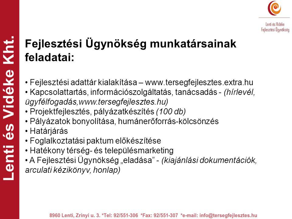 Elérhetőség:  Cím: 8960 Lenti, Zrínyi u.3. 1.