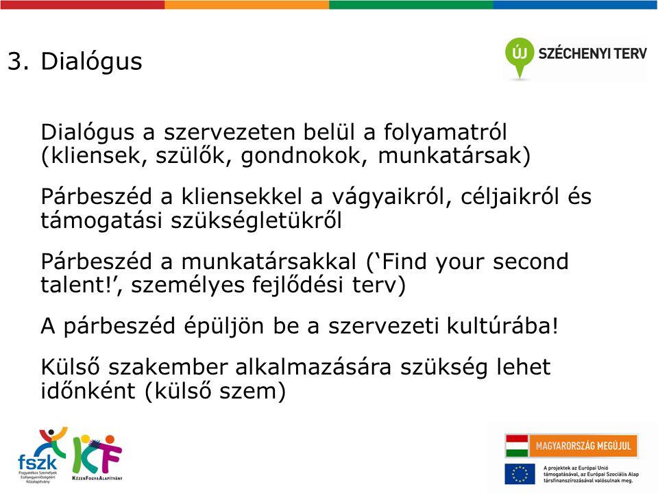 3. Dialógus Dialógus a szervezeten belül a folyamatról (kliensek, szülők, gondnokok, munkatársak) Párbeszéd a kliensekkel a vágyaikról, céljaikról és