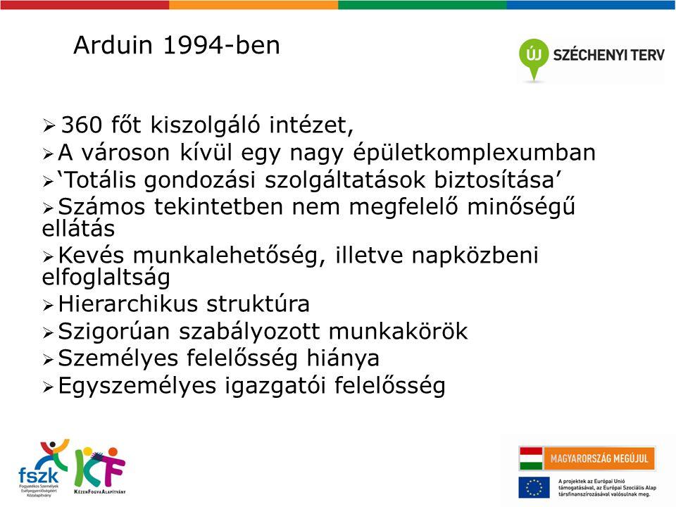Arduin 1994-ben  360 főt kiszolgáló intézet,  A városon kívül egy nagy épületkomplexumban  'Totális gondozási szolgáltatások biztosítása'  Számos