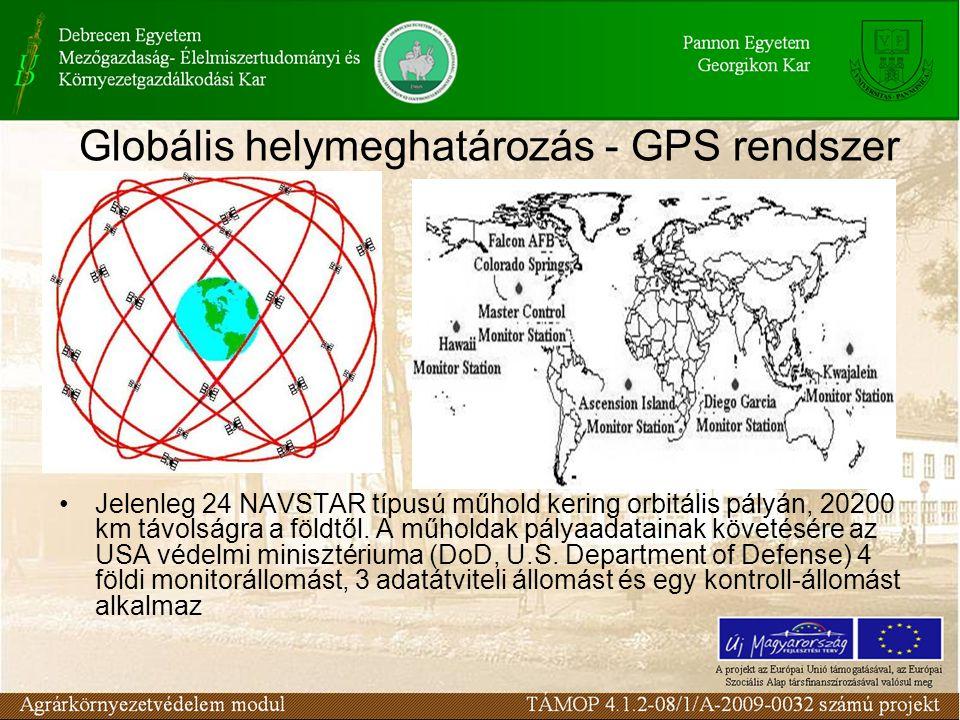 Globális helymeghatározás - GPS rendszer •A GPS rendszer gazdaságos és mindennapi hazai felhasználása akkor lehet igazán eredményes és hatékony, ha teljes mértékű hazai infrastruktúra áll majd rendelkezésre hozzá.