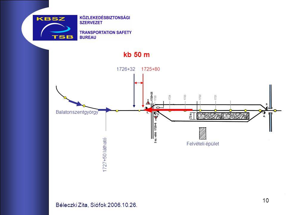 10 Béleczki Zita, Siófok 2006.10.26. Felvételi épület Balatonszentgyörgy 1727+50 látható 1725+801726+32 kb 50 m