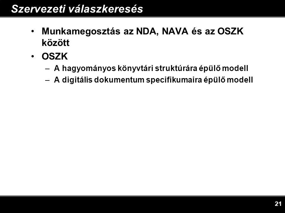 21 Szervezeti válaszkeresés •Munkamegosztás az NDA, NAVA és az OSZK között •OSZK –A hagyományos könyvtári struktúrára épülő modell –A digitális dokumentum specifikumaira épülő modell