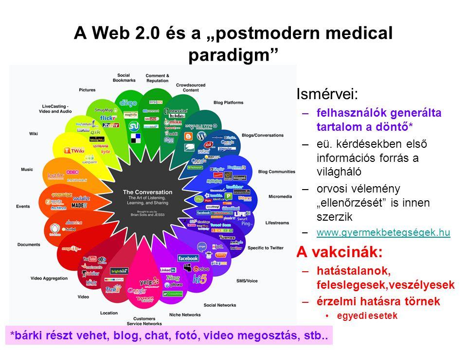 """A Web 2.0 és a """"postmodern medical paradigm"""" •Ismérvei: –felhasználók generálta tartalom a döntő* –eü. kérdésekben első információs forrás a világháló"""