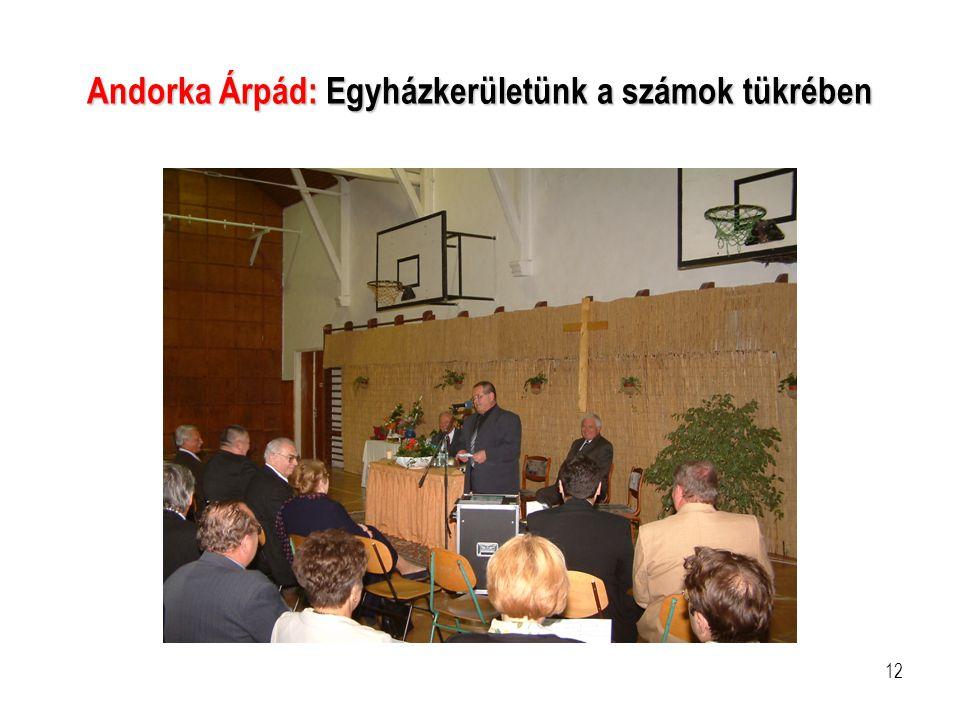 12 Andorka Árpád: Egyházkerületünk a számok tükrében