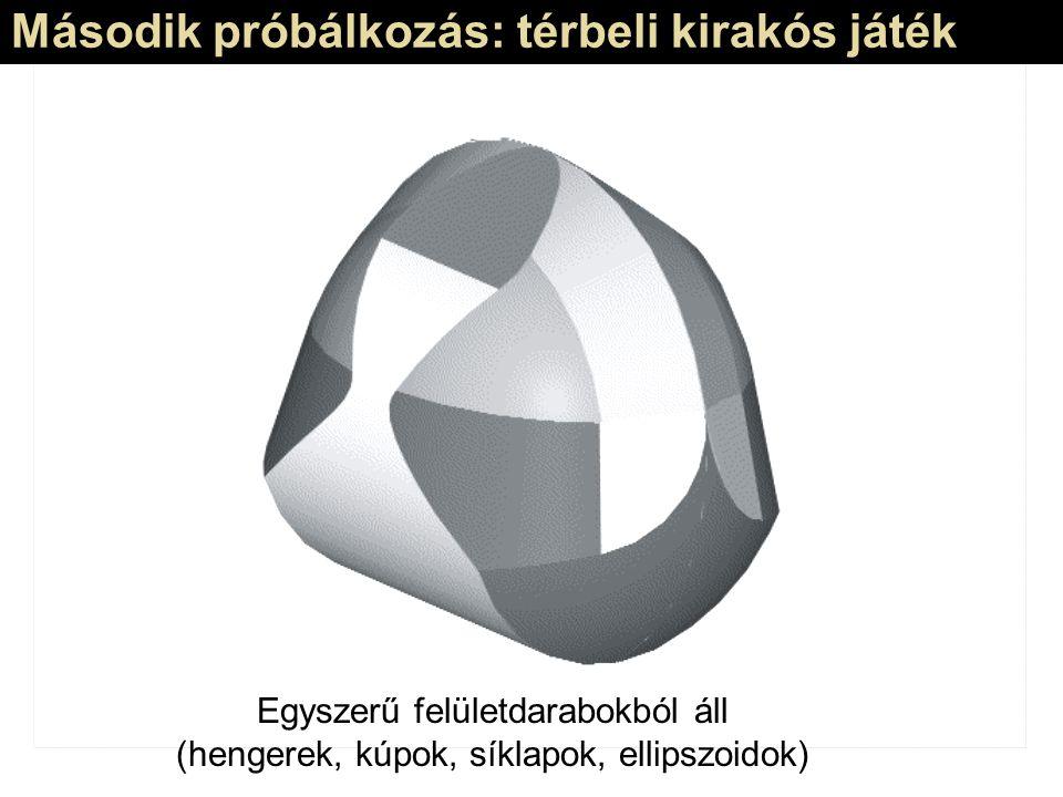 Egyszerű felületdarabokból áll (hengerek, kúpok, síklapok, ellipszoidok) video Második próbálkozás: térbeli kirakós játék
