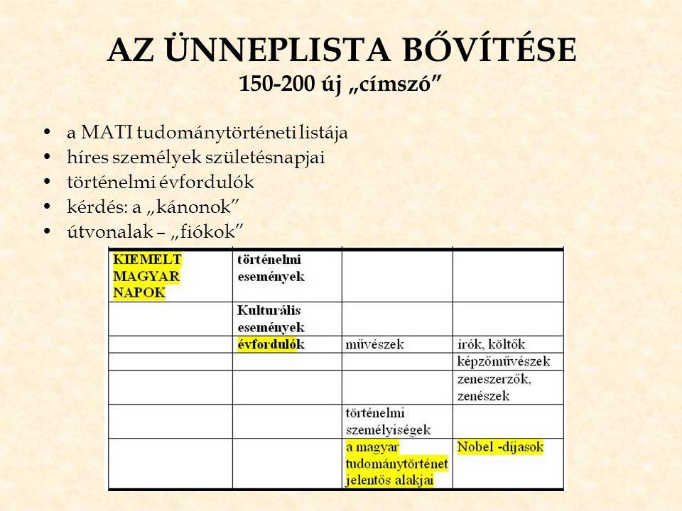 """AZ ÜNNEPLISTA BŐVÍTÉSE 150-200 új """"címszó"""" •a MATI tudománytörténeti listája •híres személyek születésnapjai •történelmi évfordulók •kérdés: a """"kánono"""