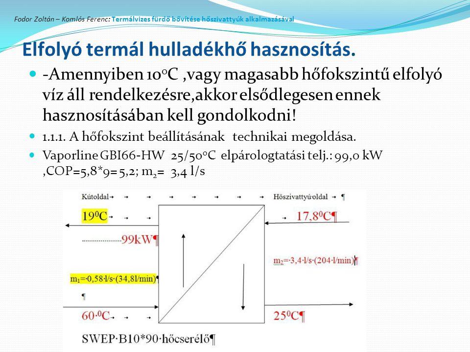 Fodor Zoltán – Komlós Ferenc: Termálvizes fürdő bővítése hőszivattyúk alkalmazásával Elfolyó termál hulladékhő hasznosítás.  -Amennyiben 10 0 C,vagy