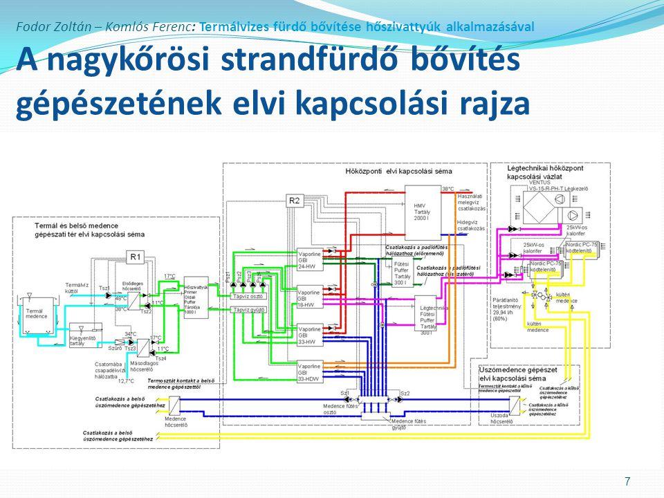 Fodor Zoltán – Komlós Ferenc: Termálvizes fürdő bővítése hőszivattyúk alkalmazásával A nagykőrösi strandfürdő bővítés gépészetének elvi kapcsolási raj