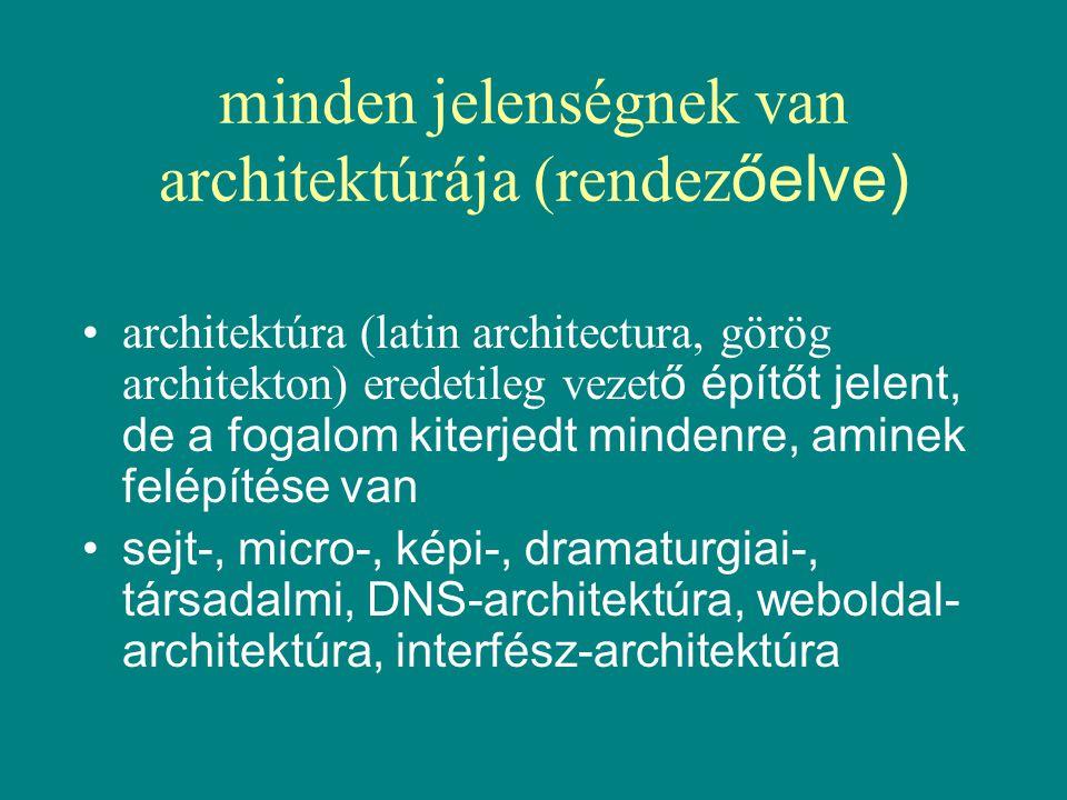 minden jelenségnek van architektúrája (rendez őelve) •architektúra (latin architectura, görög architekton) eredetileg vezet ő építőt jelent, de a fogalom kiterjedt mindenre, aminek felépítése van •sejt-, micro-, képi-, dramaturgiai-, társadalmi, DNS-architektúra, weboldal- architektúra, interfész-architektúra