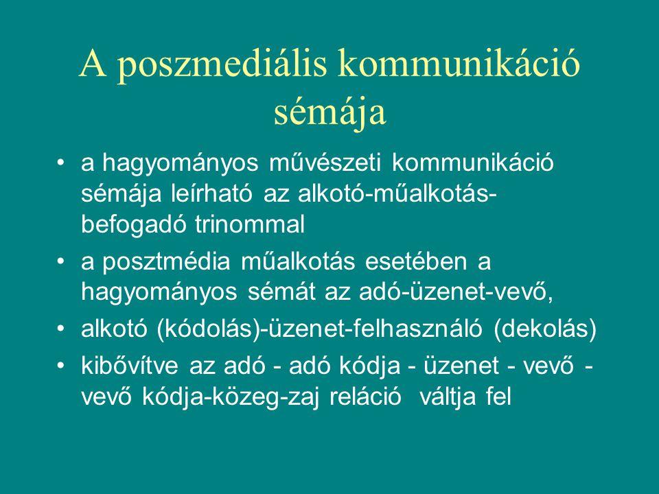 A poszmediális kommunikáció sémája •a hagyományos művészeti kommunikáció sémája leírható az alkotó-műalkotás- befogadó trinommal •a posztmédia műalkotás esetében a hagyományos sémát az adó-üzenet-vevő, •alkotó (kódolás)-üzenet-felhasználó (dekolás) •kibővítve az adó - adó kódja - üzenet - vevő - vevő kódja-közeg-zaj reláció váltja fel
