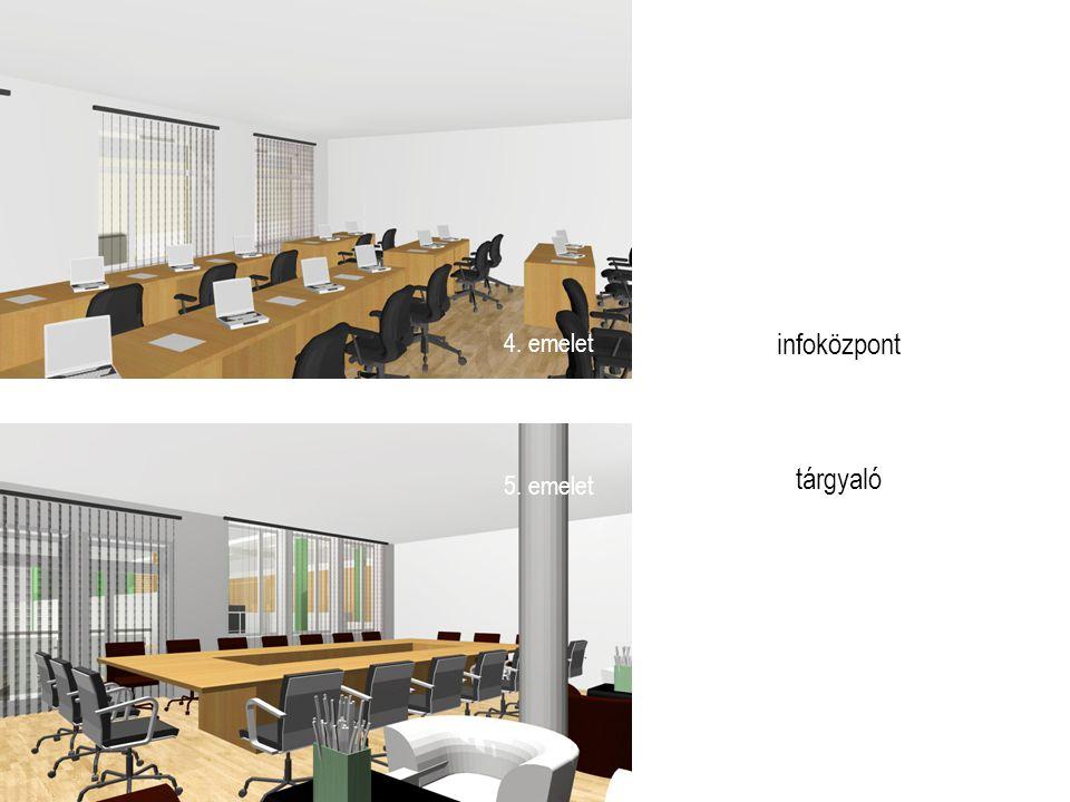 4. emelet infoközpont tárgyaló 5. emelet