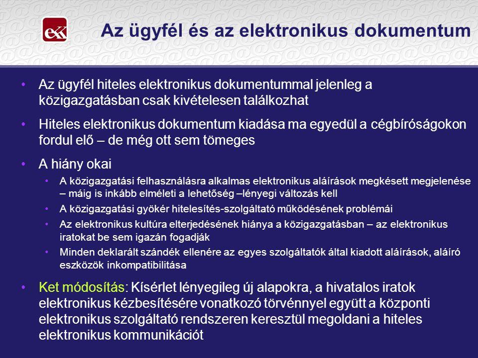 Az ügyfél és az elektronikus dokumentum •Az ügyfél hiteles elektronikus dokumentummal jelenleg a közigazgatásban csak kivételesen találkozhat •Hiteles