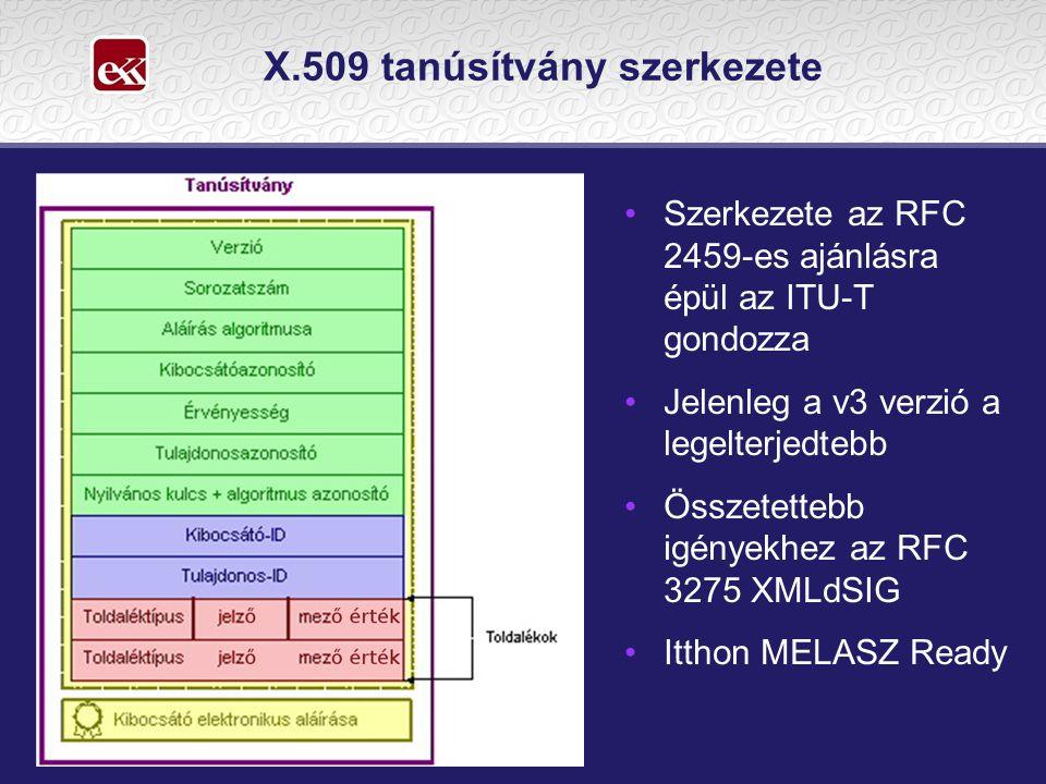 X.509 tanúsítvány szerkezete •Szerkezete az RFC 2459-es ajánlásra épül az ITU-T gondozza •Jelenleg a v3 verzió a legelterjedtebb •Összetettebb igényekhez az RFC 3275 XMLdSIG •Itthon MELASZ Ready