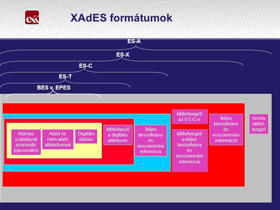 XAdES formátumok Időbélyegző az ES-C-n Időbélyegző a teljes tanúsítvány és visszavonási referencia Teljes tanúsítvány és visszavonási információ Archív időbé- lyegző BES v.